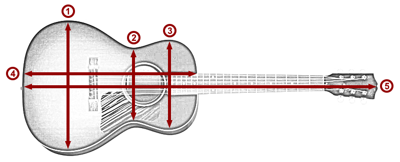 Guitar measurements for buying a case or gig bag