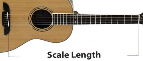 the long and short of parlor guitar scale lengths parlor guitars. Black Bedroom Furniture Sets. Home Design Ideas
